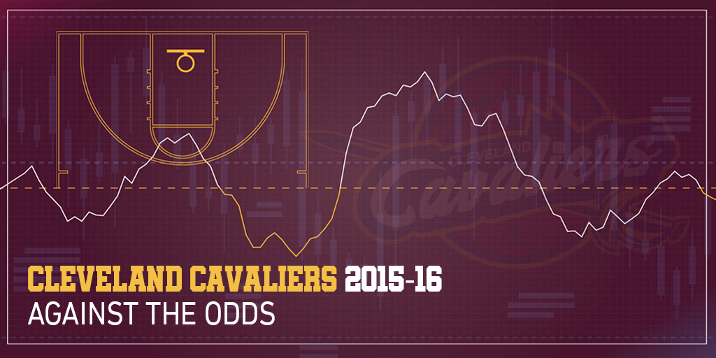 Against the Odds: Cleveland Cavaliers 2015-16 NBA Finals