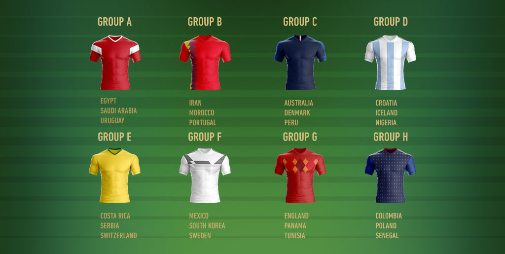 World Cup 2018 squads and predicted lineups
