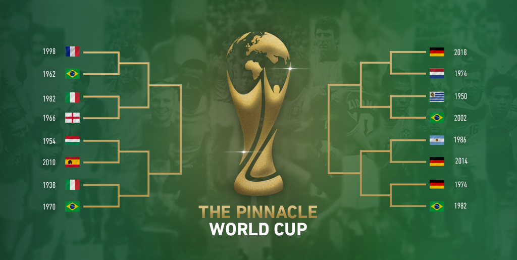 The Pinnacle World Cup | Who is the best team in World Cup ...