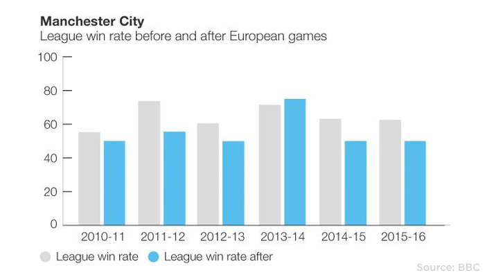 mancity-win-ratio.jpg