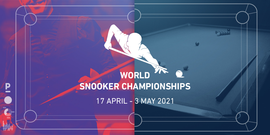 World Snooker Championship 2021 preview