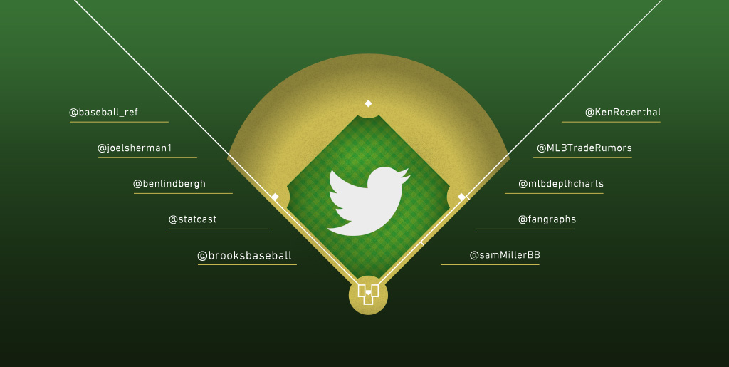 The 10 must-follow Twitter accounts for baseball betting