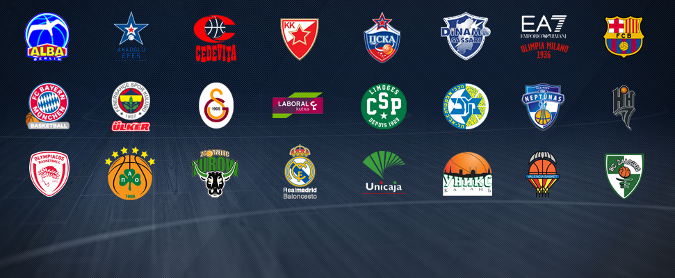 europa league basketball