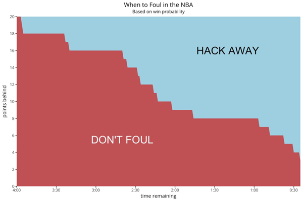 in-article-fouling-in-nba-games.jpg
