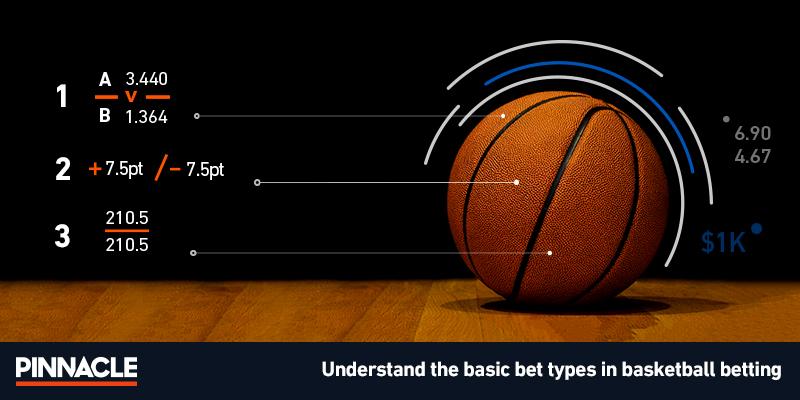 basketball betting explained