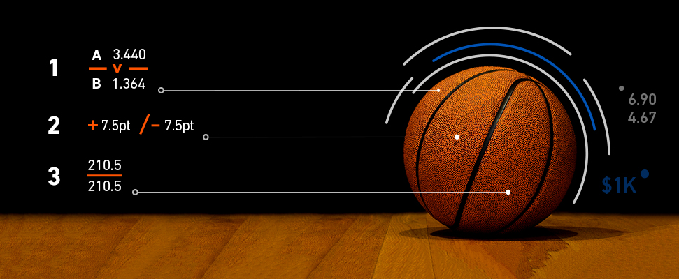 Basketball betting: Bet types explained