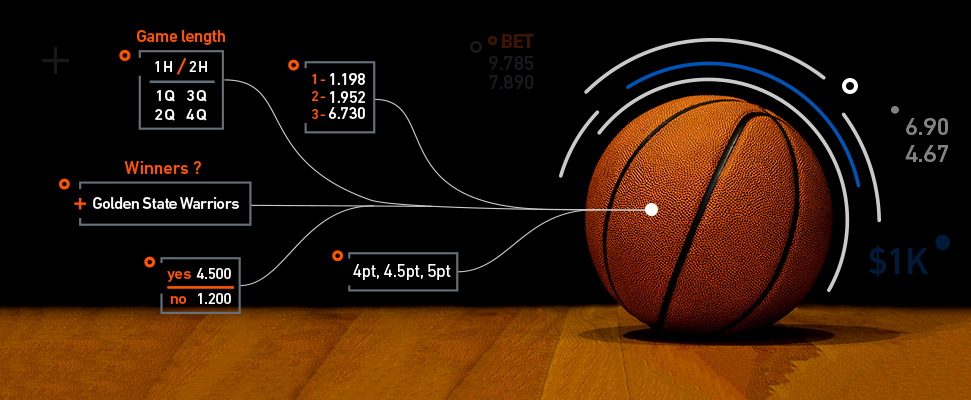 Advanced basketball bet types explained