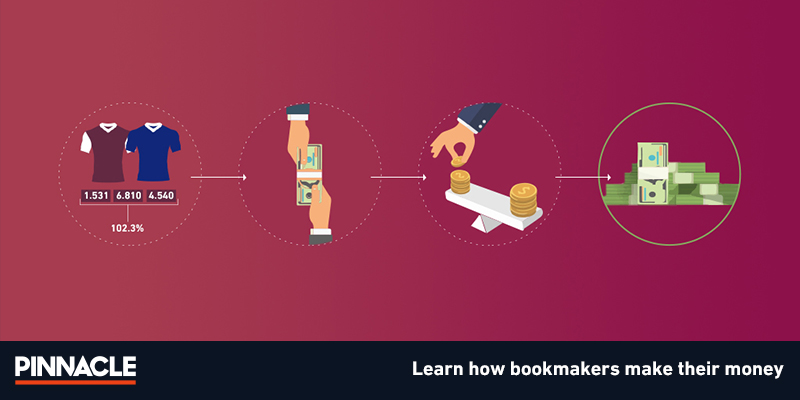 How bookmakers operate | Beating the bookie