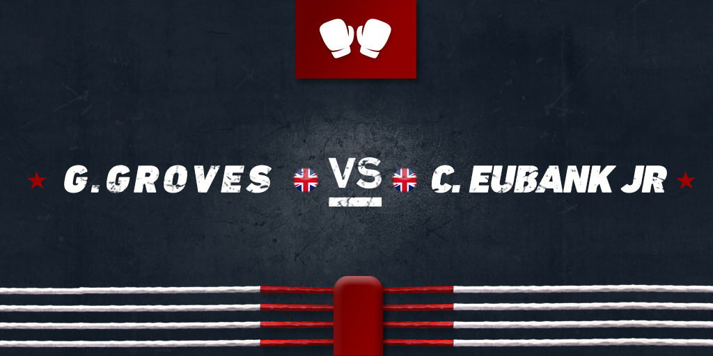 George Groves vs. Chris Eubank Jr betting preview