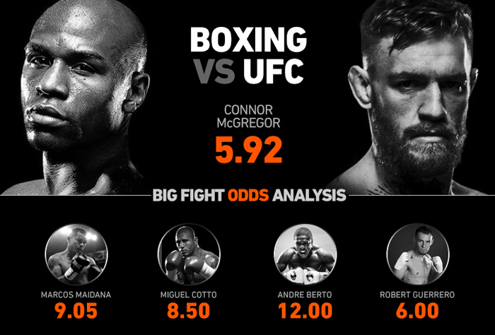 mayweather-mcgregor-odds-analysis-inarticle.jpg