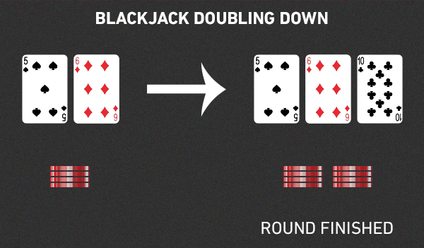 international hockey betting rules on blackjack
