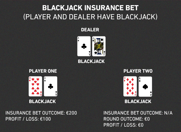 International hockey betting rules on blackjack randy davenport mining bitcoins