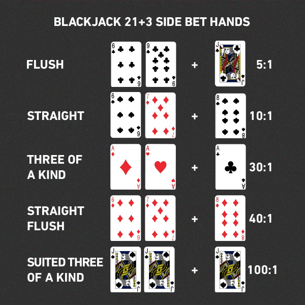 blackjack-side-bets-in-article1.jpg