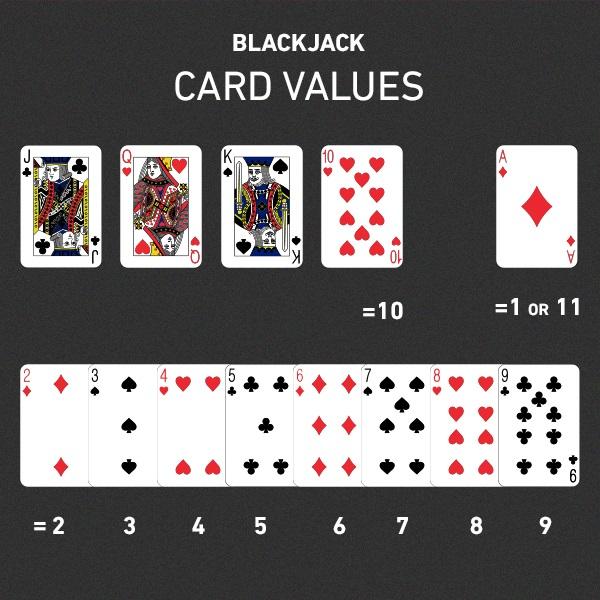 International hockey betting rules in blackjack profitable sports betting