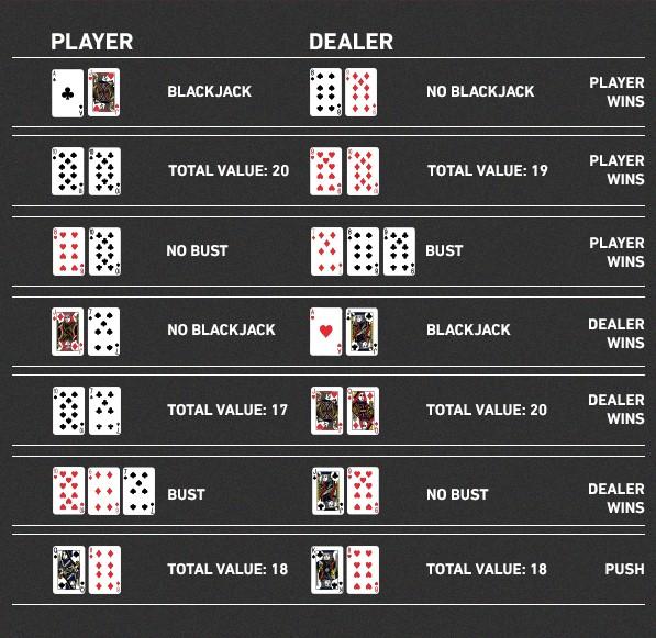 International hockey betting rules on blackjack kung fu 365 sports betting
