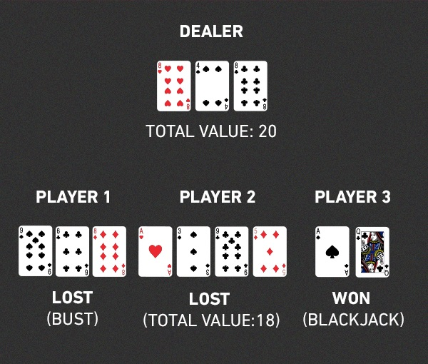 International hockey betting rules in blackjack srcem za sportsbetting