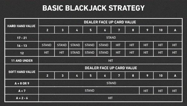 international hockey betting rules in blackjack