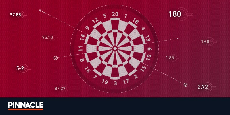 World grand prix darts 2021 betting calculator dri golf invitational betting