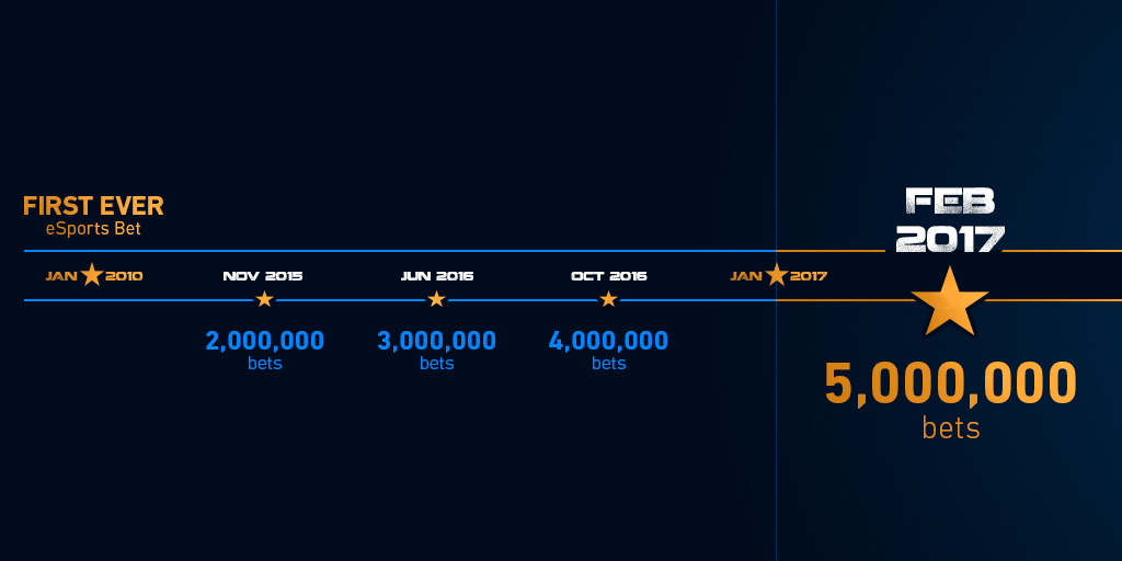 The road to five million eSports bets