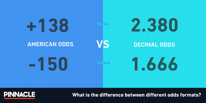 betting odds explained decimal place