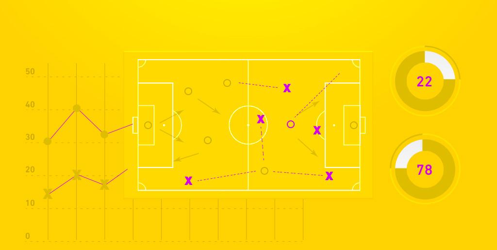 Sports betting simulation approach uop binary options indicator mt4