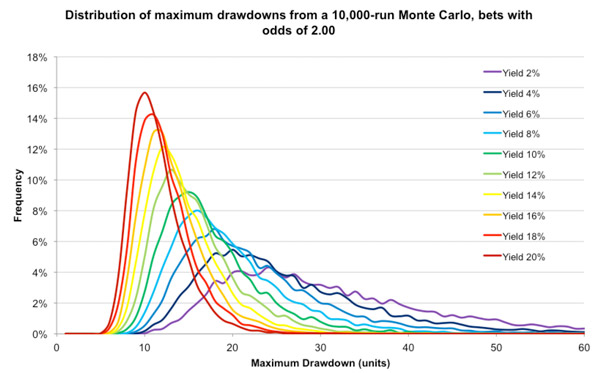 drawdowns-in-article1.jpg