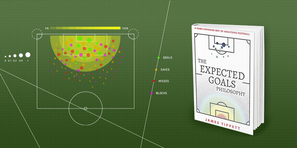 The Expected Goals Philosophy book review
