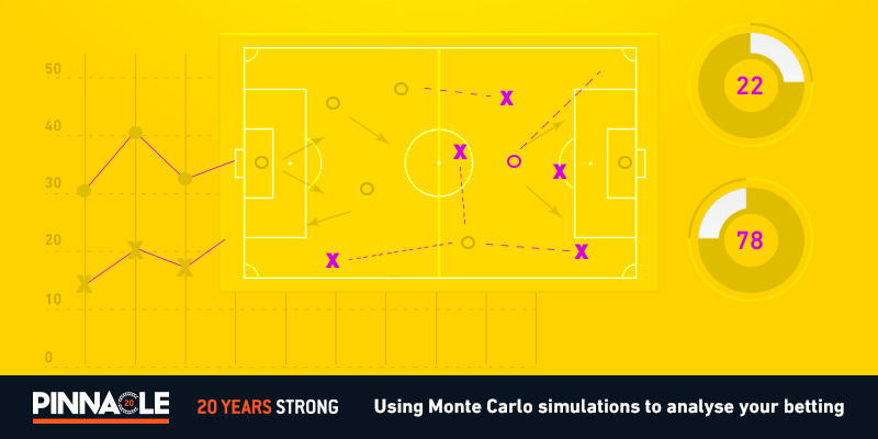 How to analyse your betting history | Monte Carlo simulation