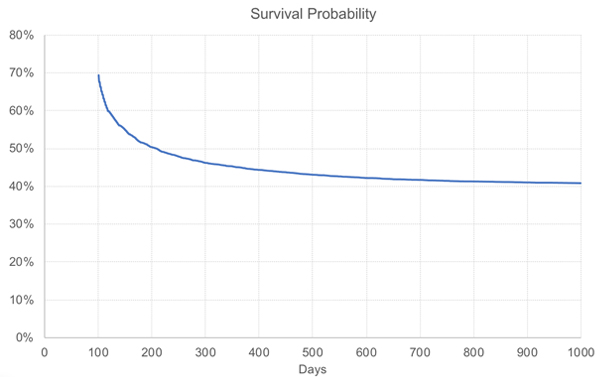 new-survivorship-bias-in-article1.jpg