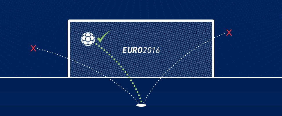 Modelling EURO 2016 matches – is it impossible?