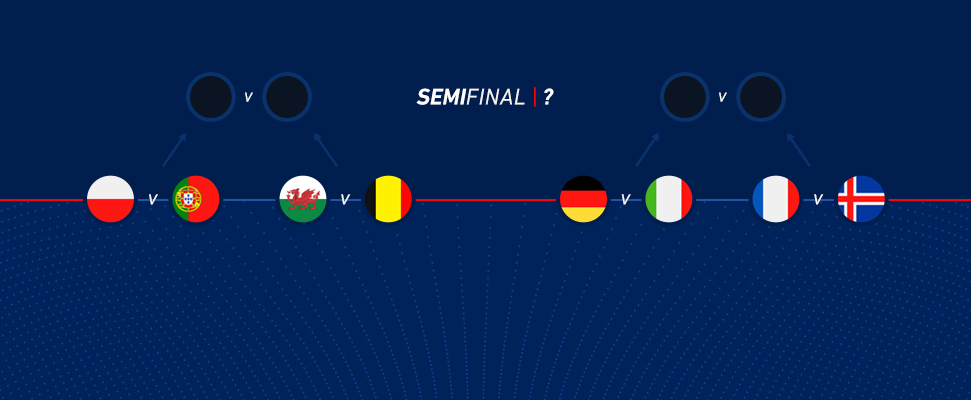 Euro 2016: Quarter-finals predictions