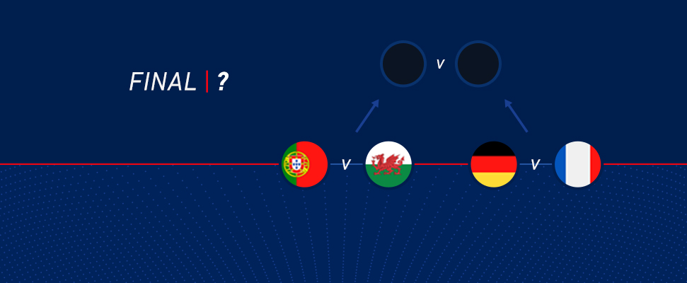 Euro 2016: Final Four betting preview