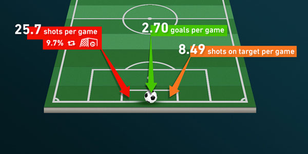 article-how-to-calculate-goals-soccer-inarticle-1-.jpg
