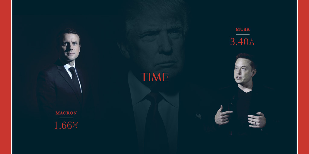 Time Person of the Year betting: Interest and opportunity