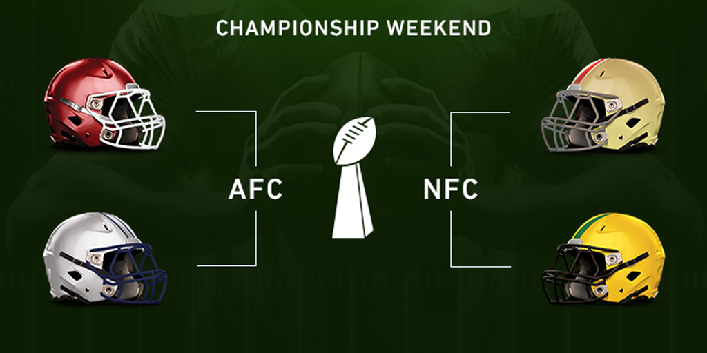 NFL Championship Weekend preview: AFC and NFC matchups