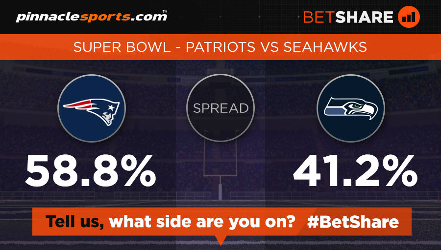 How do you bet on superbowl how to use your free bet on paddy power app