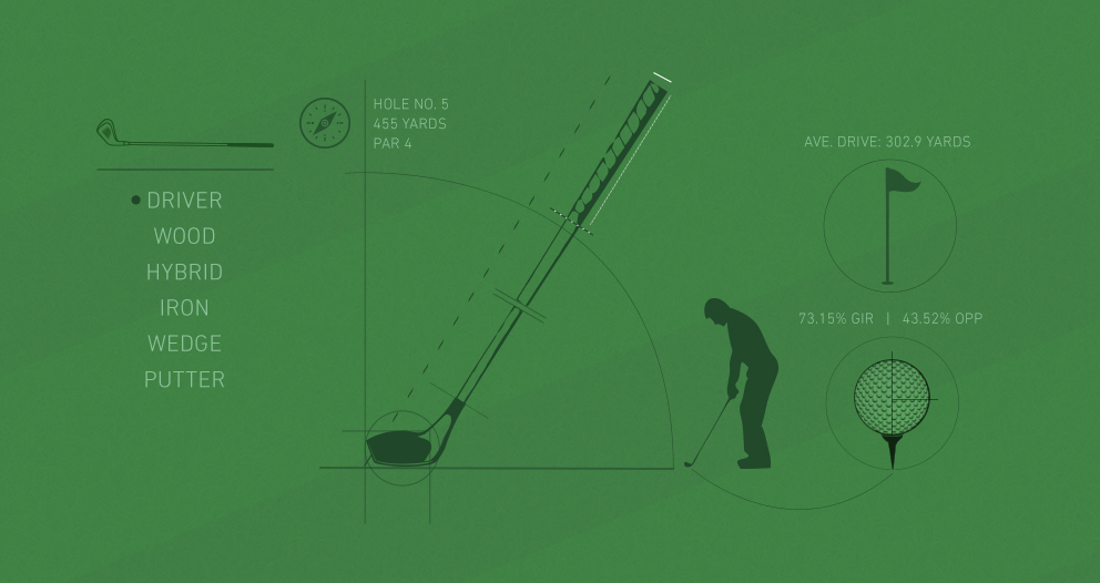 How to bet on golf: Learn the basics of golf betting