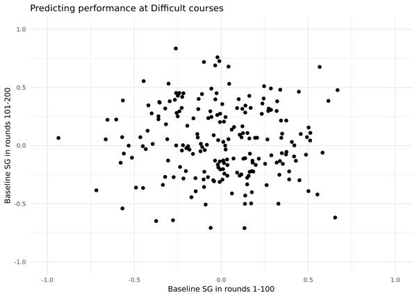 difficult_graph.jpg
