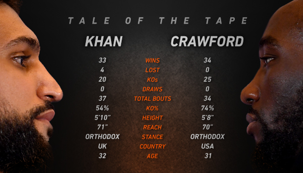 in-article-khan-v-crawford-tale-of-the-tape-002-.jpg