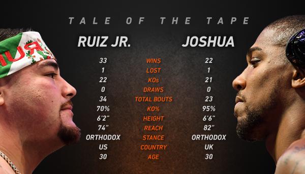 in-article-ruiz-jr-v-joshua-tale-of-the-tape.jpg