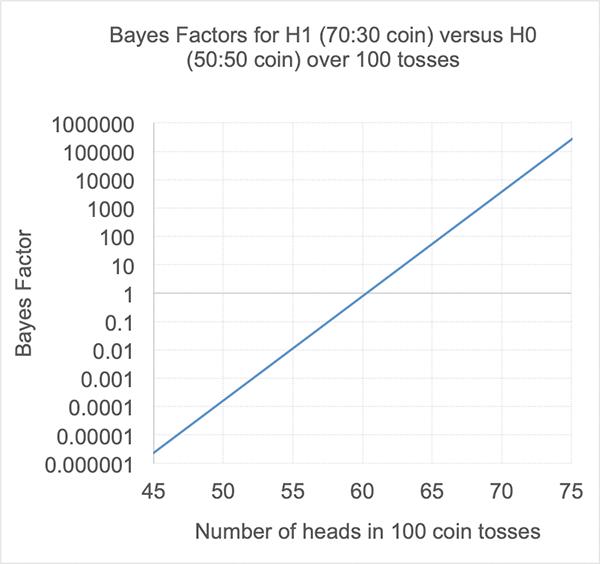 bayes-factor-in-article-1.jpg