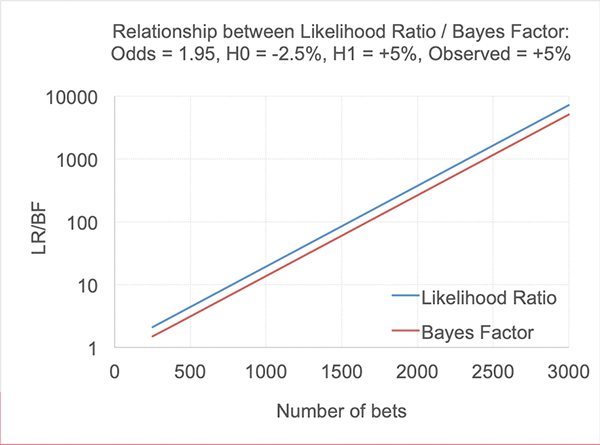 bayes-factor-in-article-3.jpg