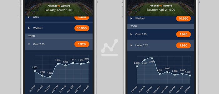 Betting with the Pinnacle Lite app
