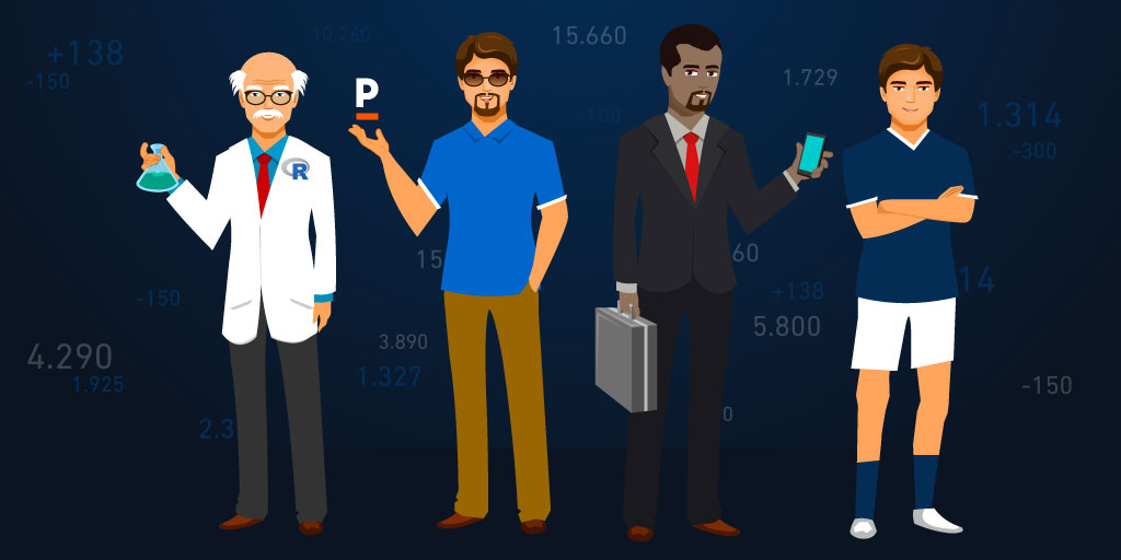 What type of bettor are you?