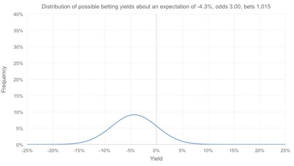 modelling-returns-in-article2.jpg