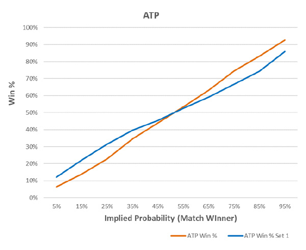 1-statistics-tennis-in-article.jpg