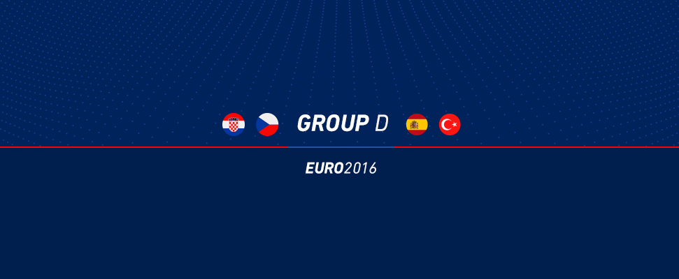 Euro 2016: Group D betting preview