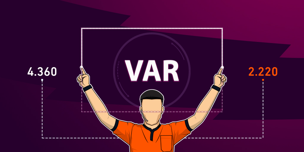 VAR's influence upon Premier League betting