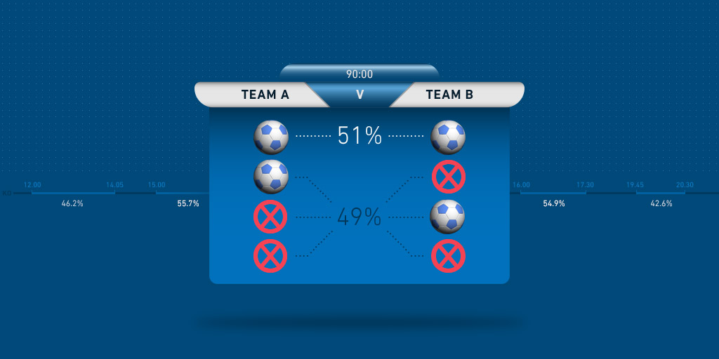 Both Teams To Score betting analysis