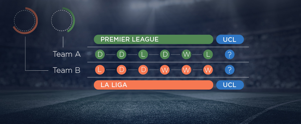 champions league ko phase